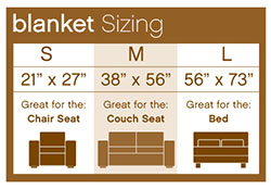 Dog Blankets    FREE SHIPPING Orders Over $69 - Pet Blankets - Furniture Throws - Bed Covers